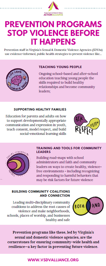Infographic explaining how prevention programs can stop violence before it happens